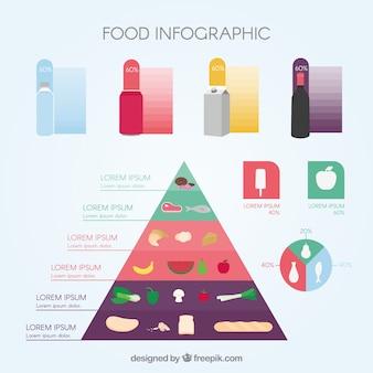 Infografía de pirámide nutricional