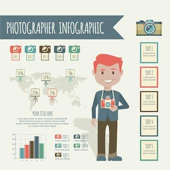 Infografía de proceso fotográfico