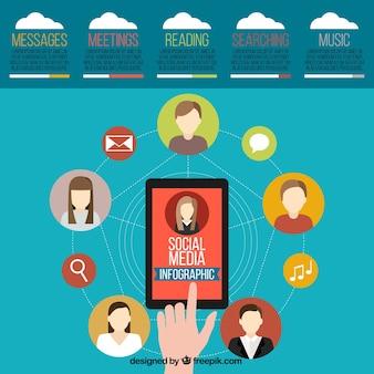 Infografía de redes sociales en diseño plano con móvil y avatares