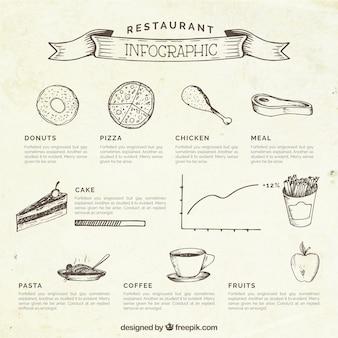 Infografía de restaurante dibujada a mano