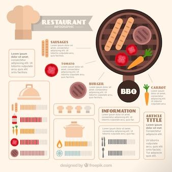 Infografía de restaurante en diseño plano