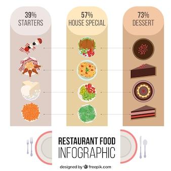infografía de restaurante