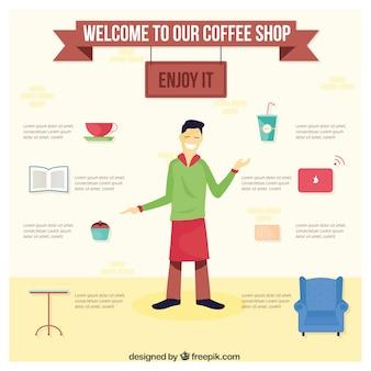 Infografía de una cafetería