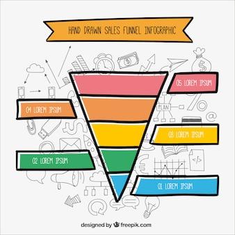 Infografía de ventas dibujada a mano con forma de embudo