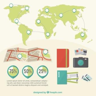 Infografía de viaje alrededor del mundo