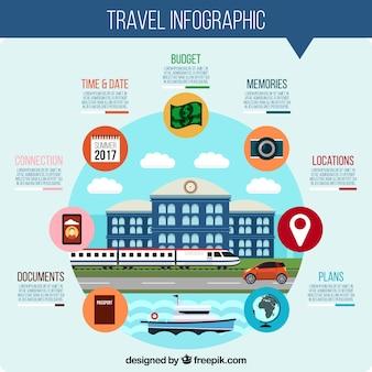 Infografía de viaje colorida de diseño plano