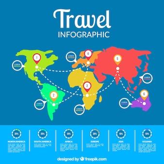 Infografía de viaje con mapa de colores