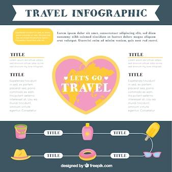 Infografía de viaje con un corazón