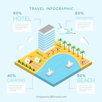 Infografía de viaje en diseño isométrico
