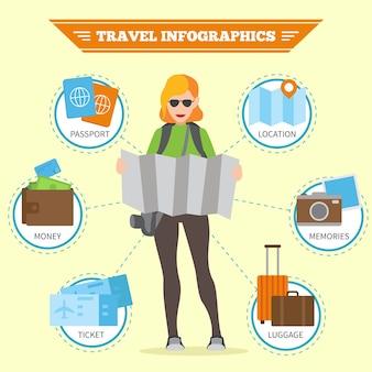 Infografía de viajera con mapa