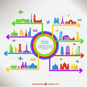 Infografía de viajes de colores