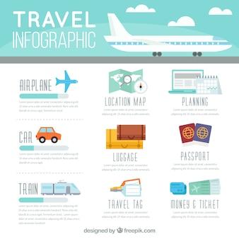 Infografía de viajes en diseño plano y colores suaves