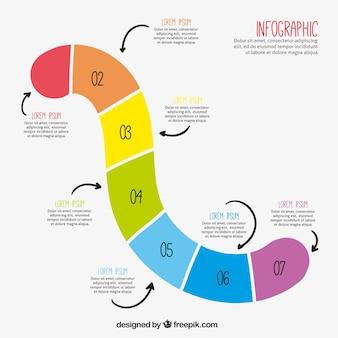Infografía divertida con siete pasos