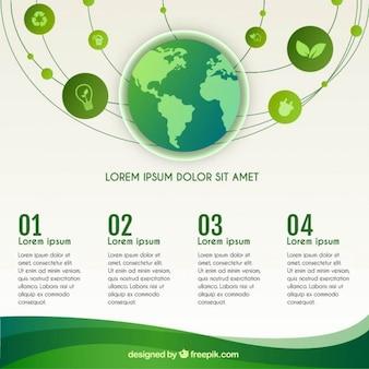 Infografía ecológica con la Tierra