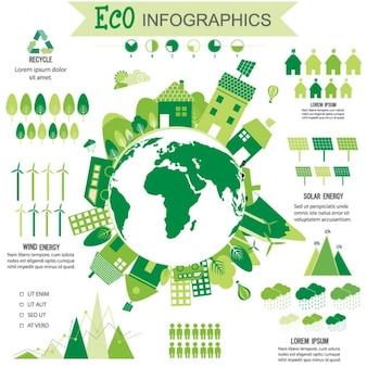 Infografía ecológica con mapa del mundo y edificios en tonos verdes