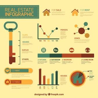 Infografía elegante de inmobiliaria
