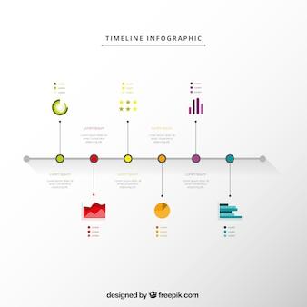 Infografía Línea de tiempo en estilo minimalista