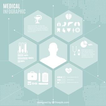 infografía médica hexagonal