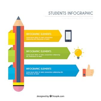 Infografía plana sobre los estudiantes