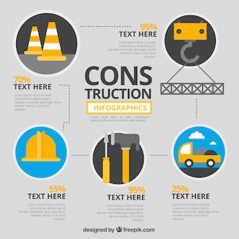 Infografía plantilla de la construcción con elementos