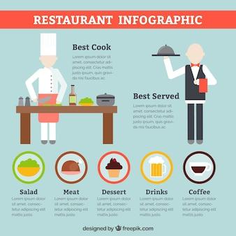 infografía plantilla plana restaurante