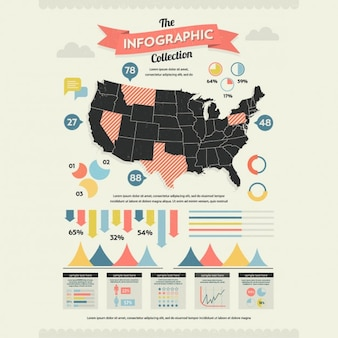 Infografía retro acerca de estados unidos