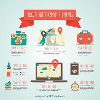 Infografía sobre elementos de viaje en estilo vintage