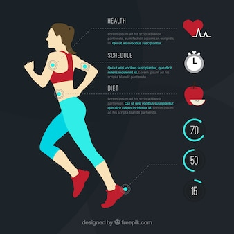 Infografían de mujer corredora