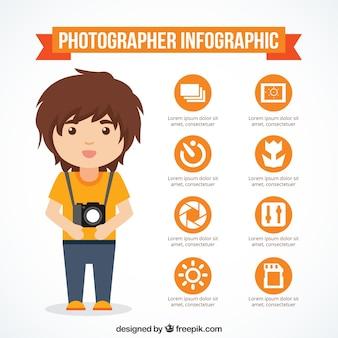 Infopgrafía naranja de simpático fotógrafo