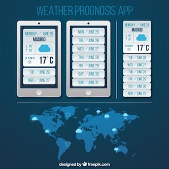 Información de prognóstico del tiempo