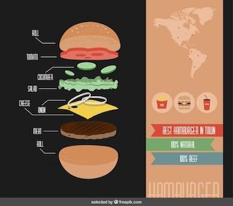 Ingredientes hamburguesas infografía