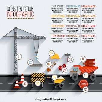 La construcción de una carretera de infografía