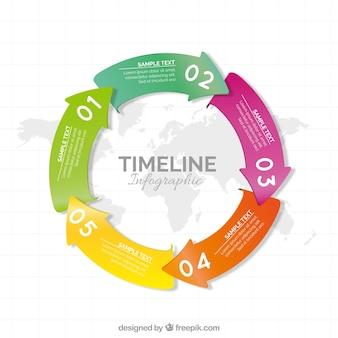 Línea de tiempo circular con flechas de colores