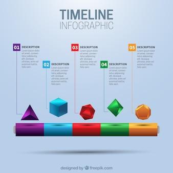 Línea de tiempo con formas geométricas