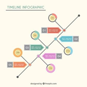 Línea de tiempo infográfica inclinada