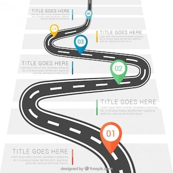 Mapa de carretera con marcadores