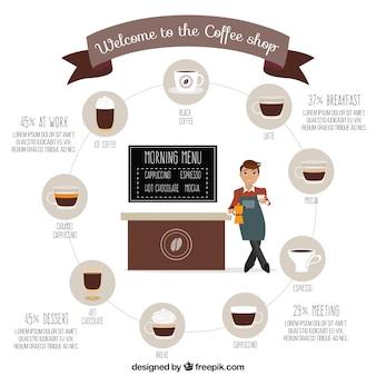 menú de cafetería