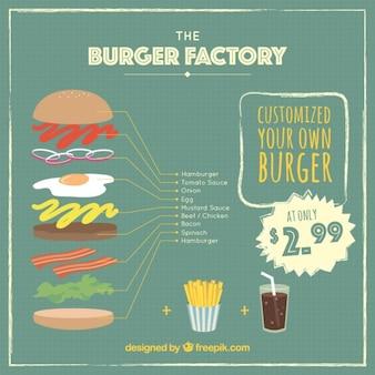 Menu retro infografía de hamburguesa