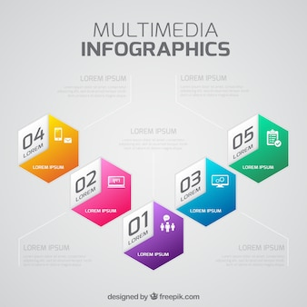 Multimedia infografía