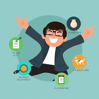 Objetivo, gerente, ideas, trabajador, teléfono