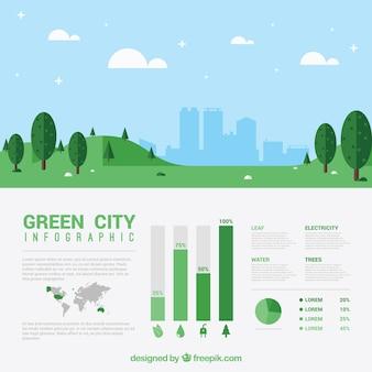 Paisaje plano con una infografía de la ciudad