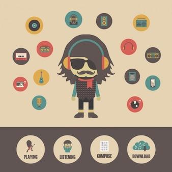 Personaje de la música rock