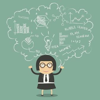 Personaje de mujer de negocios pensando