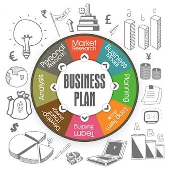 Plan de negocios con elementos dibujados a mano y círculo de colores