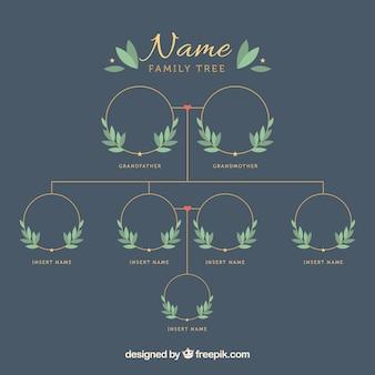 Plantilla de árbol genealógico con hojas decorativas