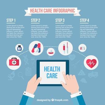 Plantilla de infografía de cuidados de salud