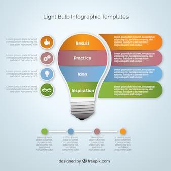 Plantilla de infografía con una bombilla y cuatro fases