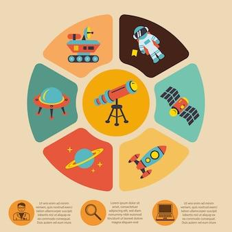 Plantilla de infografía de astronomía
