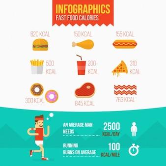 Plantilla de infografía de comida rápida