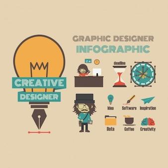 Plantilla de infografía de diseñador gráfico